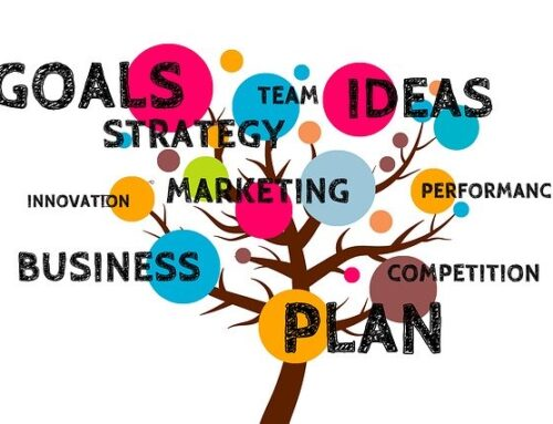 Building a Strategy for Marketing Your Business